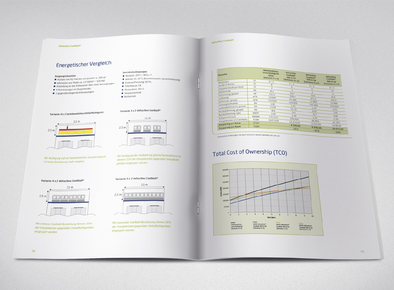 intonic werbeagentur weiss klimatechnik ict manual